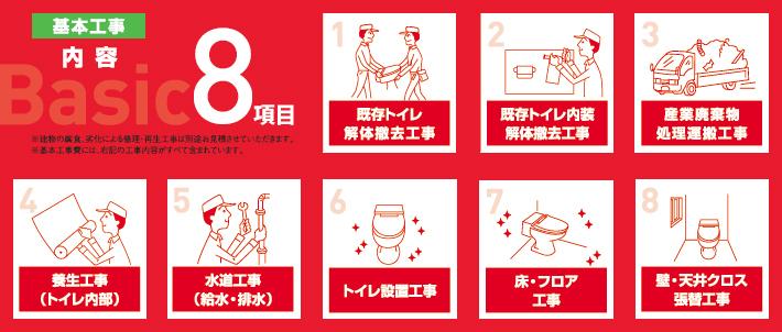 Basic 8項目